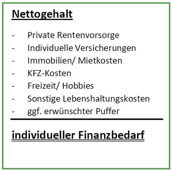 Netto individueller Finanzbedarf
